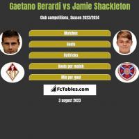 Gaetano Berardi vs Jamie Shackleton h2h player stats
