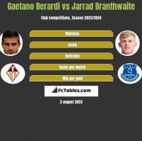 Gaetano Berardi vs Jarrad Branthwaite h2h player stats