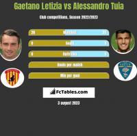 Gaetano Letizia vs Alessandro Tuia h2h player stats