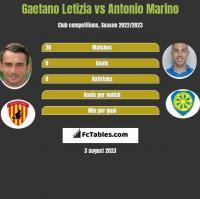 Gaetano Letizia vs Antonio Marino h2h player stats