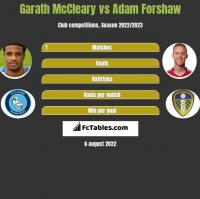 Garath McCleary vs Adam Forshaw h2h player stats