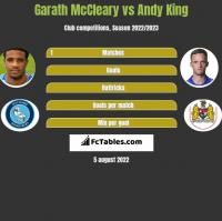 Garath McCleary vs Andy King h2h player stats