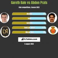 Gareth Bale vs Abdon Prats h2h player stats