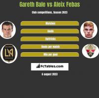 Gareth Bale vs Aleix Febas h2h player stats
