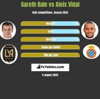 Gareth Bale vs Aleix Vidal h2h player stats