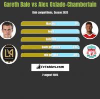 Gareth Bale vs Alex Oxlade-Chamberlain h2h player stats