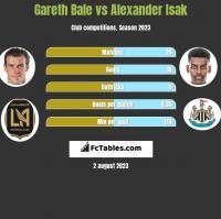Gareth Bale vs Alexander Isak h2h player stats