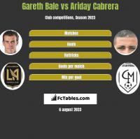 Gareth Bale vs Ariday Cabrera h2h player stats