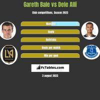 Gareth Bale vs Dele Alli h2h player stats