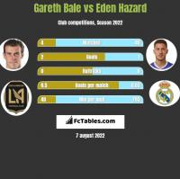 Gareth Bale vs Eden Hazard h2h player stats