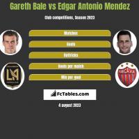 Gareth Bale vs Edgar Antonio Mendez h2h player stats