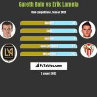Gareth Bale vs Erik Lamela h2h player stats