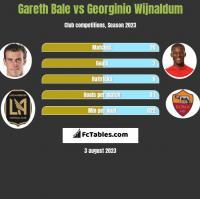 Gareth Bale vs Georginio Wijnaldum h2h player stats