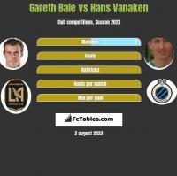 Gareth Bale vs Hans Vanaken h2h player stats