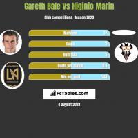 Gareth Bale vs Higinio Marin h2h player stats
