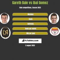 Gareth Bale vs Ibai Gomez h2h player stats