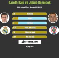 Gareth Bale vs Jakub Reznicek h2h player stats