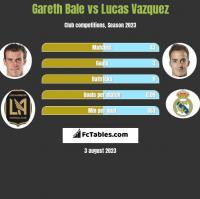 Gareth Bale vs Lucas Vazquez h2h player stats