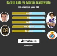 Gareth Bale vs Martin Braithwaite h2h player stats