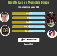 Gareth Bale vs Memphis Depay h2h player stats