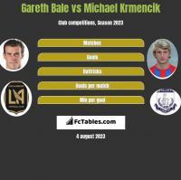 Gareth Bale vs Michael Krmencik h2h player stats