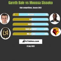 Gareth Bale vs Moussa Sissoko h2h player stats