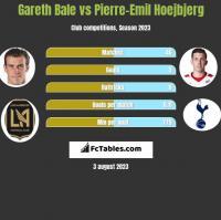 Gareth Bale vs Pierre-Emil Hoejbjerg h2h player stats