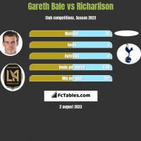 Gareth Bale vs Richarlison h2h player stats