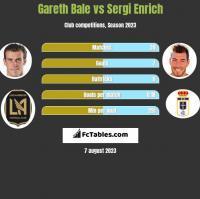 Gareth Bale vs Sergi Enrich h2h player stats