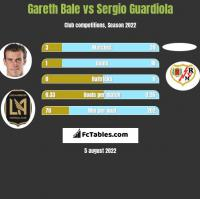 Gareth Bale vs Sergio Guardiola h2h player stats