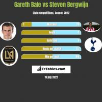 Gareth Bale vs Steven Bergwijn h2h player stats