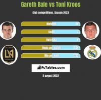 Gareth Bale vs Toni Kroos h2h player stats