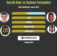 Gareth Bale vs Gedson Fernandes h2h player stats