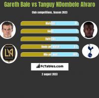 Gareth Bale vs Tanguy NDombele Alvaro h2h player stats