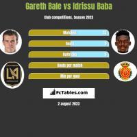 Gareth Bale vs Idrissu Baba h2h player stats