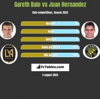 Gareth Bale vs Juan Hernandez h2h player stats