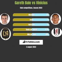 Gareth Bale vs Vinicius h2h player stats