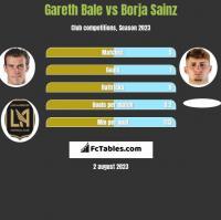 Gareth Bale vs Borja Sainz h2h player stats