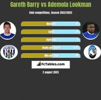 Gareth Barry vs Ademola Lookman h2h player stats