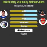 Gareth Barry vs Ainsley Maitland-Niles h2h player stats