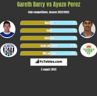 Gareth Barry vs Ayoze Perez h2h player stats