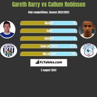 Gareth Barry vs Callum Robinson h2h player stats
