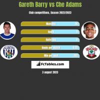Gareth Barry vs Che Adams h2h player stats