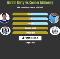 Gareth Barry vs Connor Mahoney h2h player stats