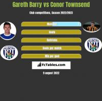 Gareth Barry vs Conor Townsend h2h player stats