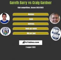 Gareth Barry vs Craig Gardner h2h player stats