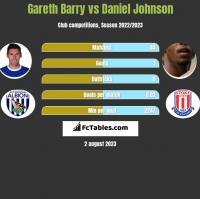 Gareth Barry vs Daniel Johnson h2h player stats