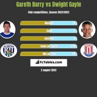 Gareth Barry vs Dwight Gayle h2h player stats