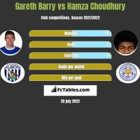 Gareth Barry vs Hamza Choudhury h2h player stats