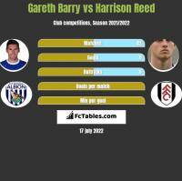 Gareth Barry vs Harrison Reed h2h player stats